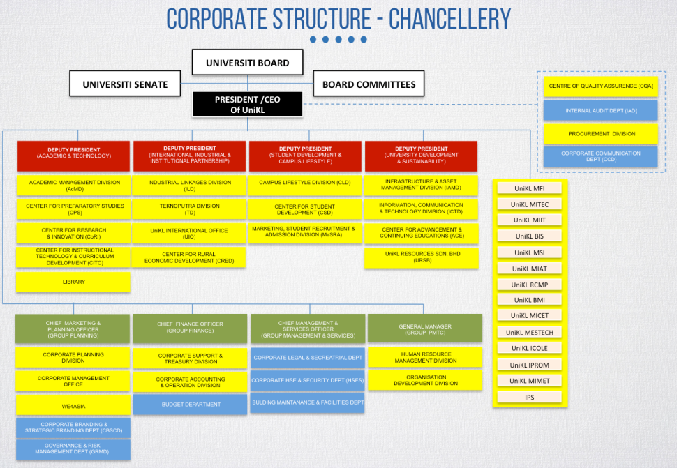organisationstructure-1.png