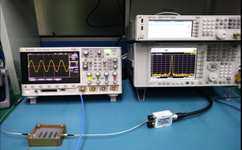 EMBEDDED SYSTEM & RF MEASUREMENT
